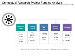 Conceptual Research Project Funding Analysis Framework