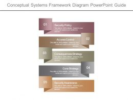 Conceptual Systems Framework Diagram Powerpoint Guide