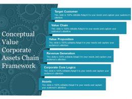 Conceptual Value Corporate Assets Chain Framework