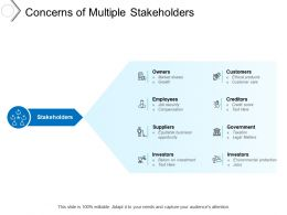 Concerns Of Multiple Stakeholders