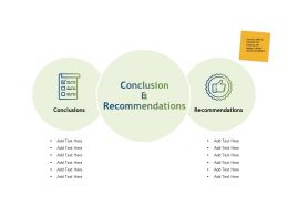 Conclusion And Recommendations Conclusions Ppt Powerpoint Presentation Ideas