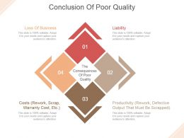 Conclusion Of Poor Quality Powerpoint Slide Design Templates