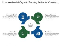 Concrete Model Organic Farming Authentic Content Unstructured Communication