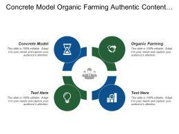 Concrete Model Organic Farming Authentic Content Unstructured Communication