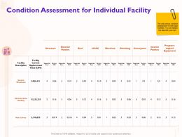 Condition Assessment For Individual Facility Exterior Finishes Ppt Powerpoint Presentation Infographics