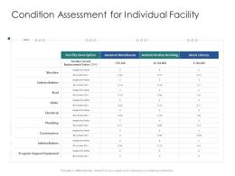 Condition Assessment For Individual Facility Infrastructure Engineering Facility Management Ppt Themes