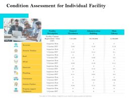 Condition Assessment For Individual Facility Ppt Icon Background Designs
