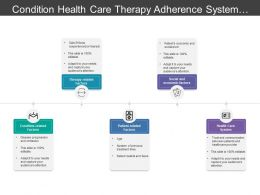 Condition Health Care Therapy Adherence System With Boxes And Icons