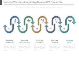 Conduct A Workplace Investigation Diagram Ppt Sample File