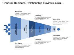 Conduct Business Relationship Reviews Gain Involvement Lead Trekking