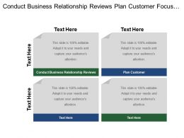 Conduct Business Relationship Reviews Plan Customer Focus Customer