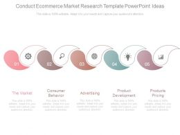 Conduct Ecommerce Market Research Template Powerpoint Ideas