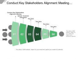 Conduct Key Stakeholders Alignment Meeting Upload Customer Information