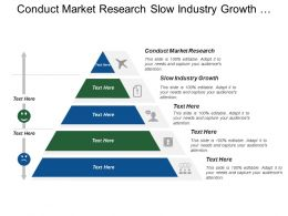 Conduct Market Research Slow Industry Growth Bargaining Leverage