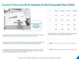 Conduct Price Sensitivity Analysis To Find Concrete Price Points Ppt Powerpoint Presentation