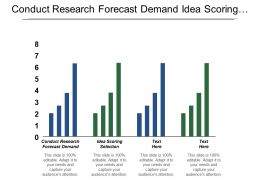 Conduct Research Forecast Demand Idea Scoring Selection Strategy Map
