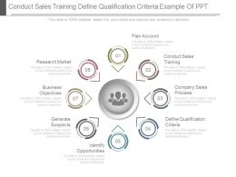 Conduct Sales Training Define Qualification Criteria Example Of Ppt