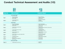 Conduct Technical Assessment And Audits Ppt Powerpoint Presentation File Gallery