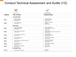 Conduct Technical Assessment And Audits Purpose Ppt Powerpoint Slides