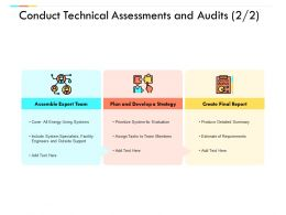 Conduct Technical Assessments And Audits Checklist Management Ppt Powerpoint Presentation Icon Grid