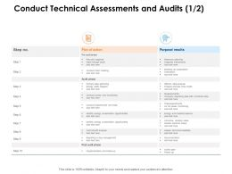 Conduct Technical Assessments And Audits Plan Ppt Powerpoint Model