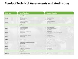 Conduct Technical Assessments And Audits Plan Ppt Powerpoint Styles