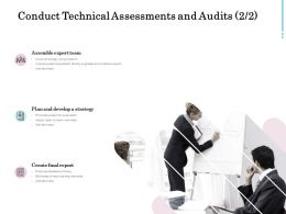 Conduct Technical Assessments And Audits Team Ppt Powerpoint File