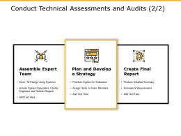 Conduct Technical Assessments And Audits Team Ppt Powerpoint Presentation Show Infographic
