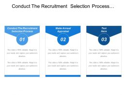 Conduct The Recruitment Selection Process Make Annual Appraisal
