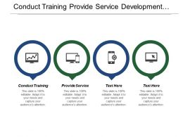 Conduct Training Provide Service Development Knowledge Base Delivers Products