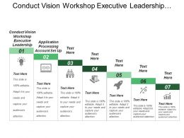 Conduct Vision Workshop Executive Leadership Application Processing Account Set Up