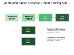 Conducted Station Research Report Training Aids Provide Consultation
