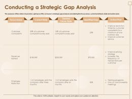 Conducting A Strategic Gap Analysis 10 Percent Powerpoint Presentation Grid
