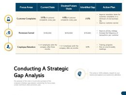 Conducting A Strategic Gap Analysis Six Month Ppt Powerpoint Presentation Inspiration Graphic Images