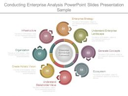 Conducting Enterprise Analysis Powerpoint Slides Presentation Sample