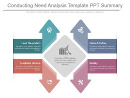 Conducting Need Analysis Template Ppt Summary