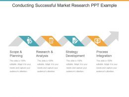 Conducting Successful Market Research Ppt Example