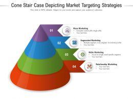 Cone Stair Case Depicting Market Targeting Strategies