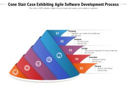 Cone Stair Case Exhibiting Agile Software Development Process