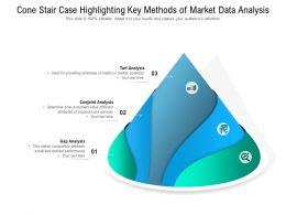 Cone Stair Case Highlighting Key Methods Of Market Data Analysis