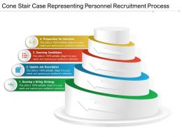 Cone Stair Case Representing Personnel Recruitment Process