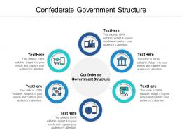 Confederate Government Structure Ppt Powerpoint Presentation Slides Inspiration Cpb