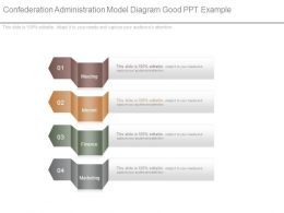 Confederation Administration Model Diagram Good Ppt Example