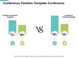 Conference Timeline Template Conference Timeline Template Pitching Marketing Cpb