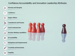 Confidence Accountability And Innovation Leadership Attributes