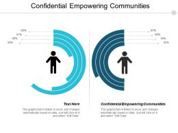 Confidential Empowering Communities Ppt Powerpoint Presentation Gallery Layouts Cpb
