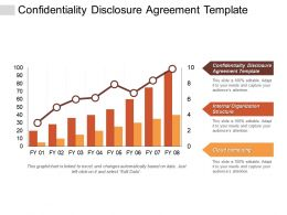 Confidentiality Disclosure Agreement Template Internal Organizational Structure Cloud Computing Cpb