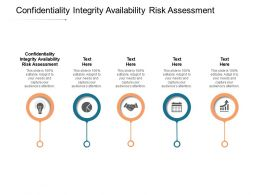 Confidentiality Integrity Availability Risk Assessment Ppt Powerpoint Presentation Summary Background Designs Cpb