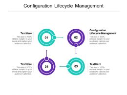 Configuration Lifecycle Management Ppt Powerpoint Presentation Graphics Template Cpb