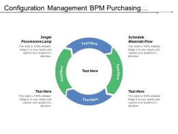 Configuration Management Bpm Purchasing Flowchart Timeline Chart Project Plans Cpb